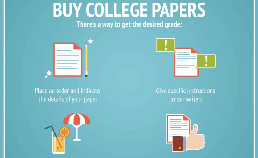 Buying college papers